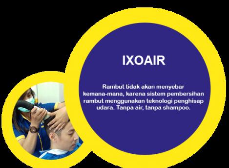 Info-03-ixoair